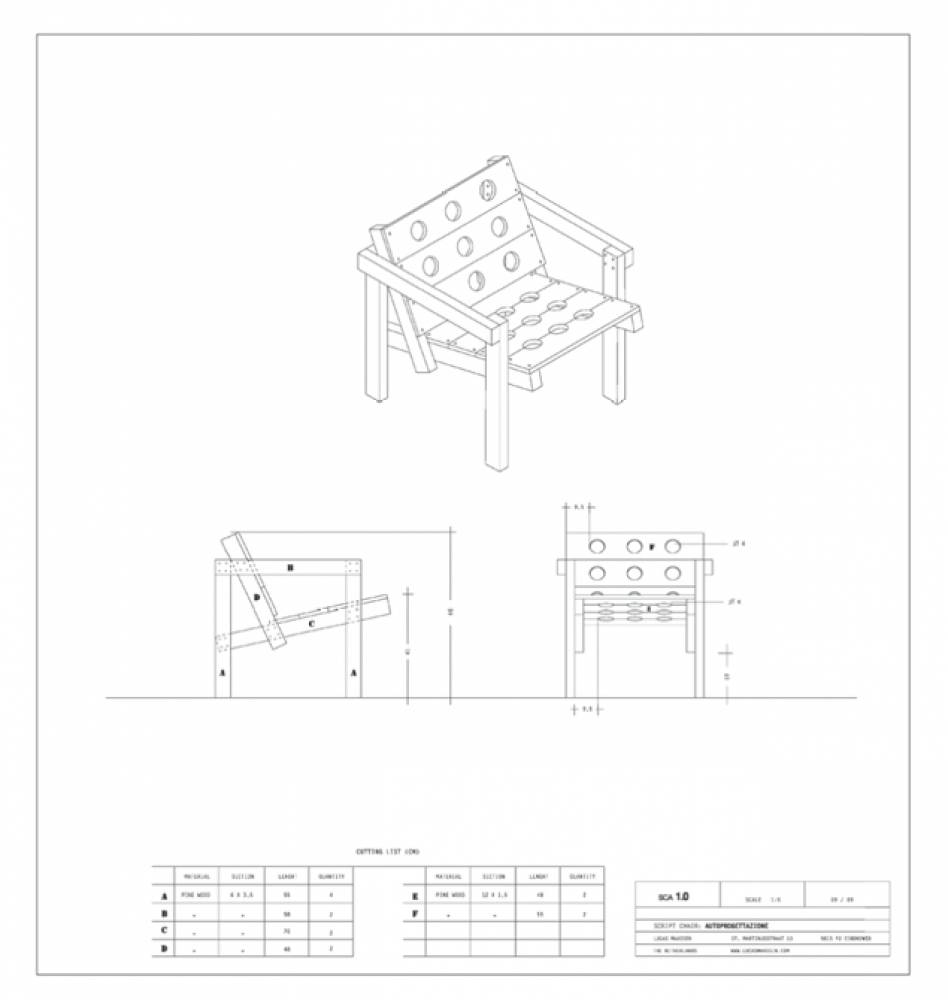 ... Autoprogettazione Script Chair Autoprogettazione
